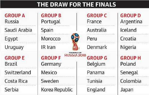 photograph about World Cup Groups Printable referred to as 2018 Earth Cup Previews and Predictions